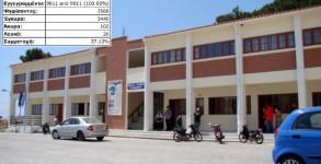 staurodosia-gimnasio